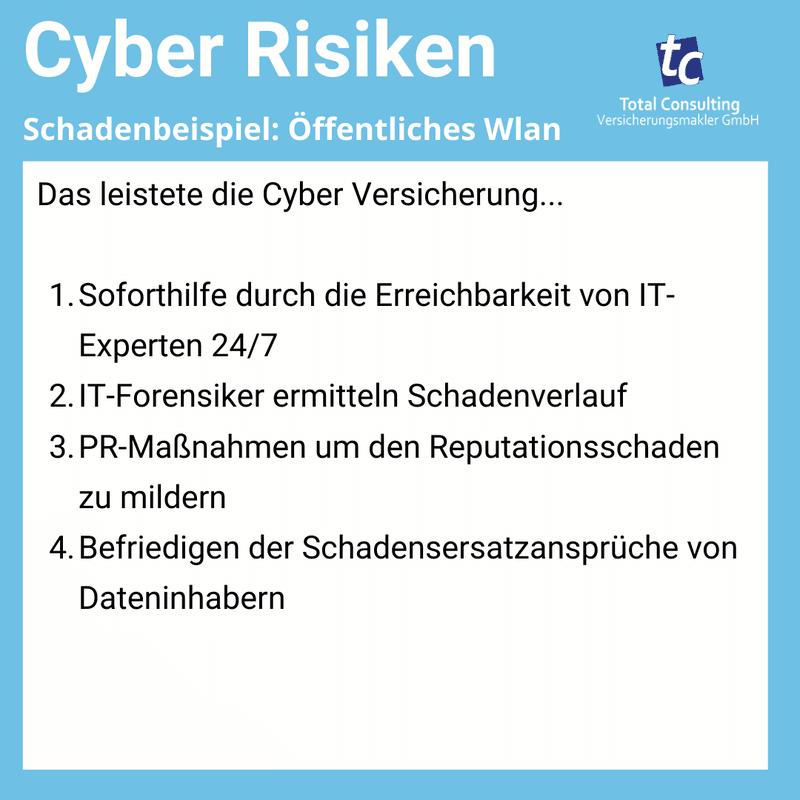 Cyber Schadenbeispiele anonymisiert - Leistungen